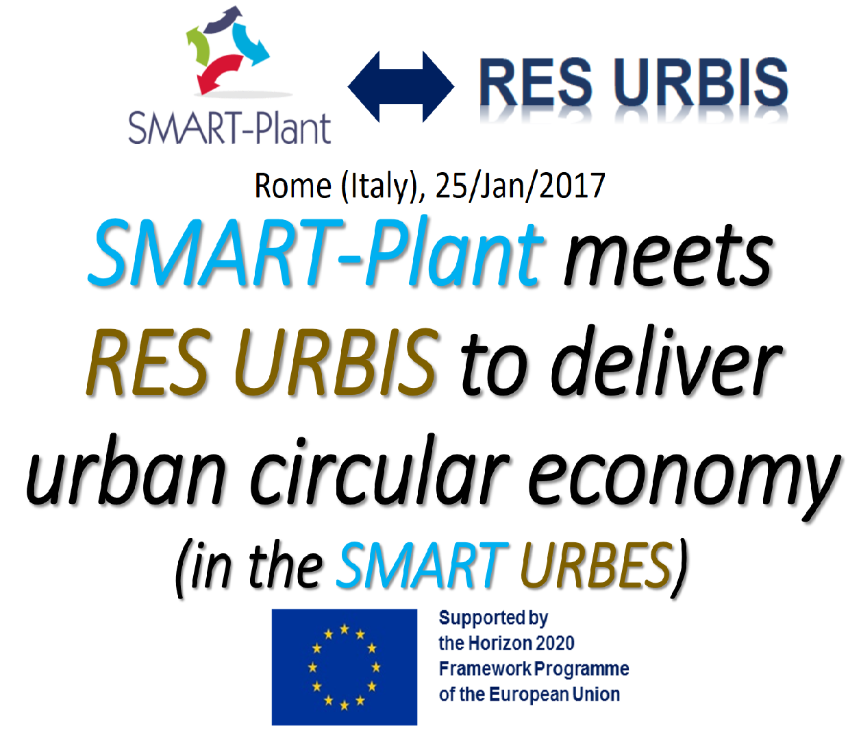 SMART-Plant meets RES-URBIS for alliance within Horizon2020 to deliver urban circular economy
